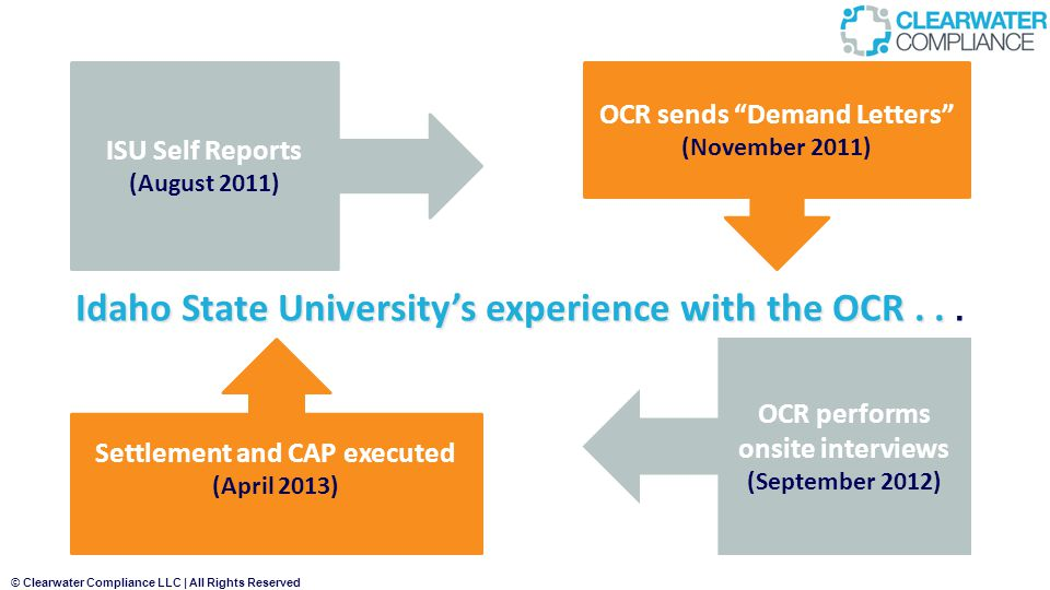 Idaho State University's experience with the OCR . . .