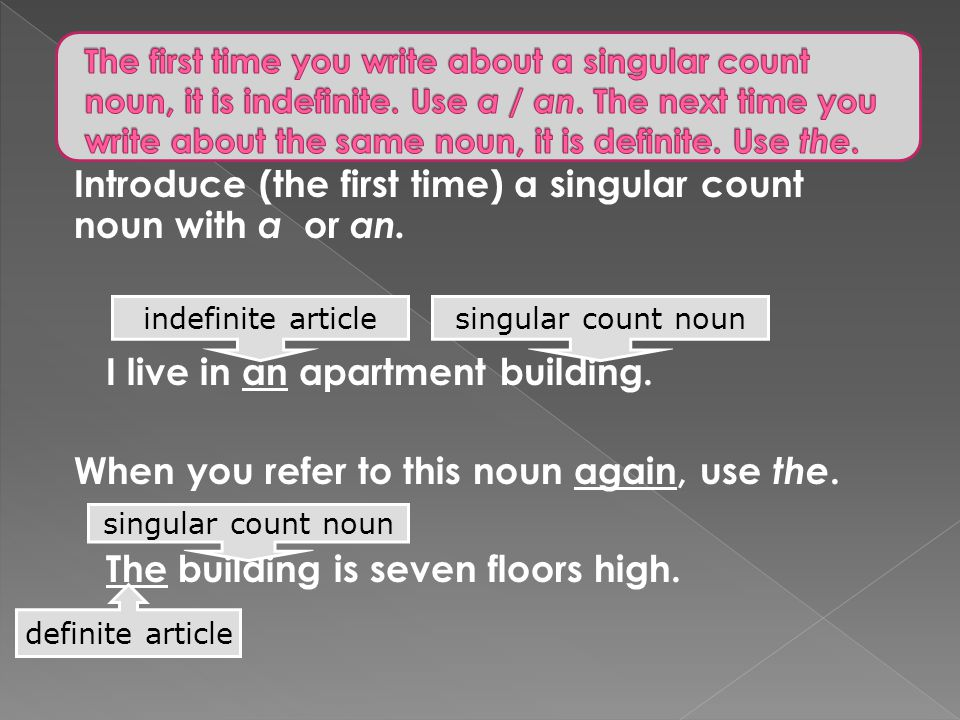 Introduce (the first time) a singular count noun with a or an.