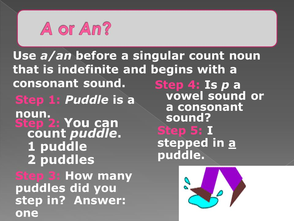 A or An Use a/an before a singular count noun that is indefinite and begins with a consonant sound.