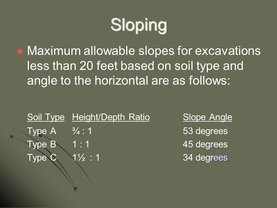 Sloping Maximum allowable slopes for excavations less than 20 feet based on soil type and angle to the horizontal are as follows:
