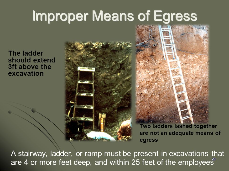 Improper Means of Egress