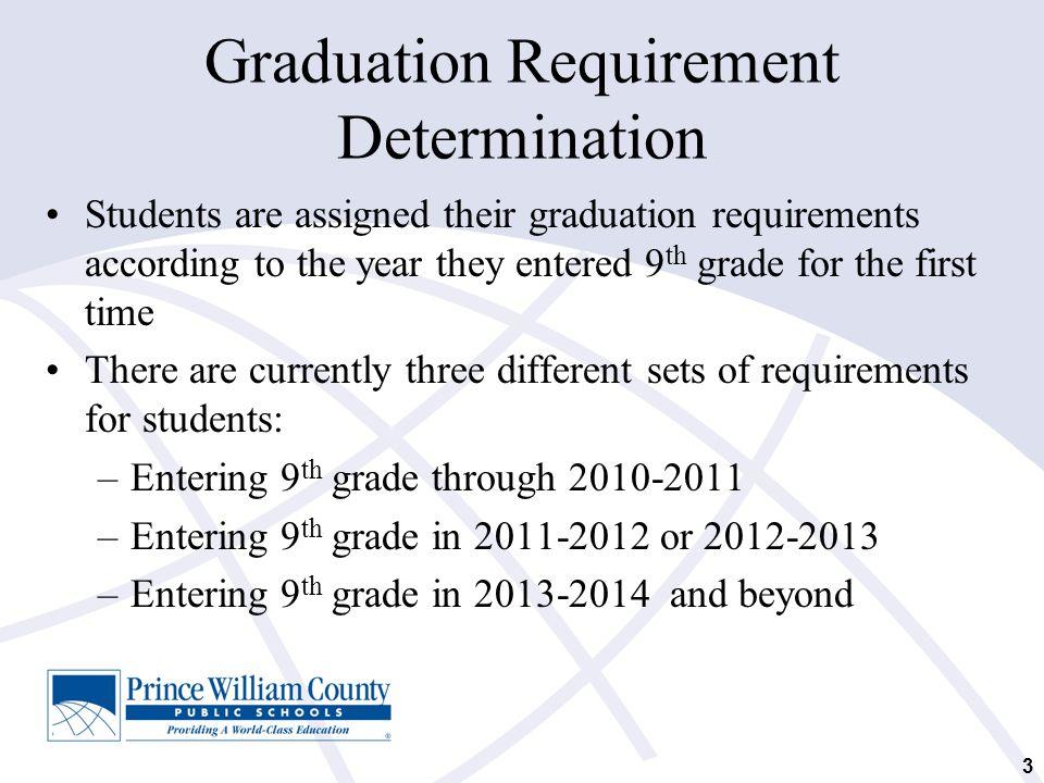 Graduation Requirement Determination