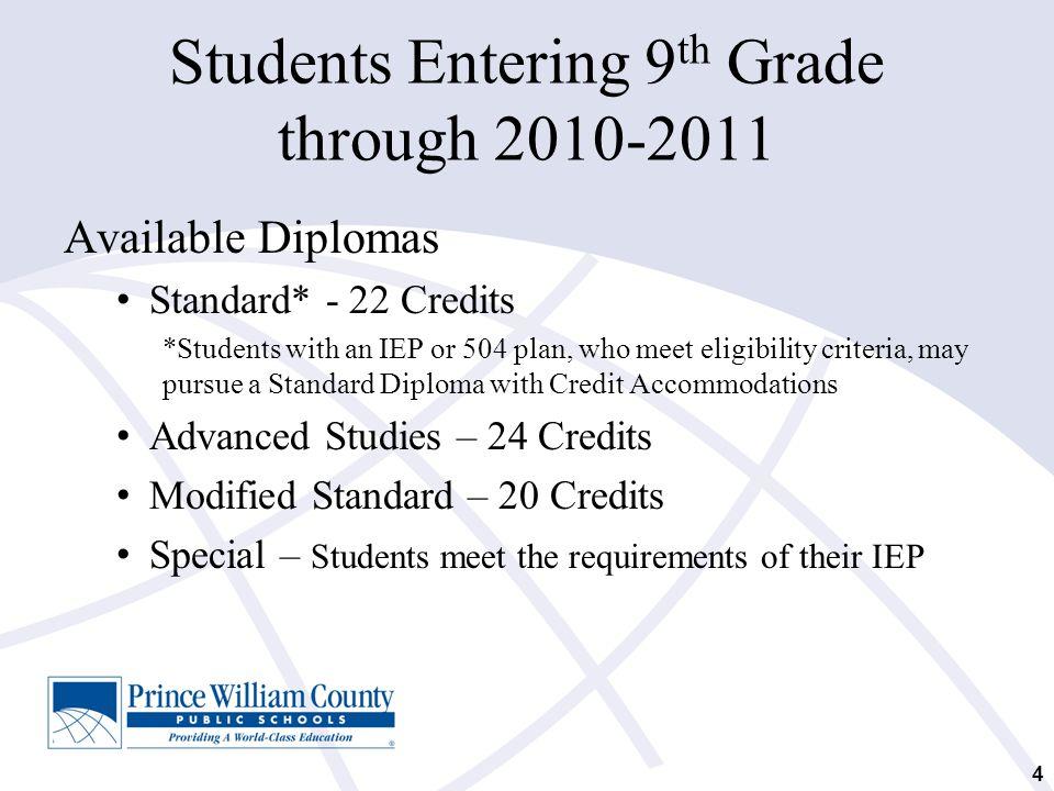 Students Entering 9th Grade through 2010-2011