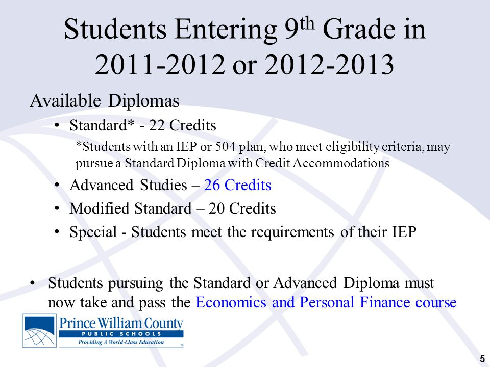 Students Entering 9th Grade in 2011-2012 or 2012-2013
