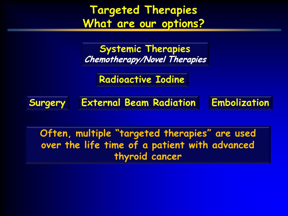 Targeted Therapies What are our options