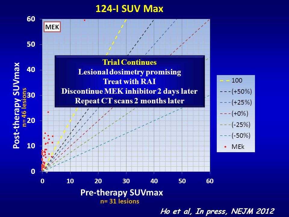 Lesional dosimetry promising Treat with RAI