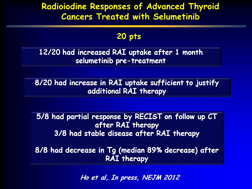 Radioiodine Responses of Advanced Thyroid Cancers Treated with Selumetinib