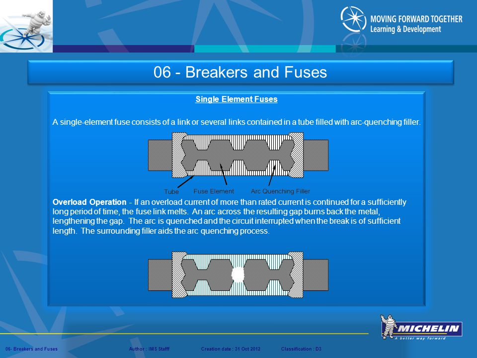 06 - Breakers and Fuses Single Element Fuses