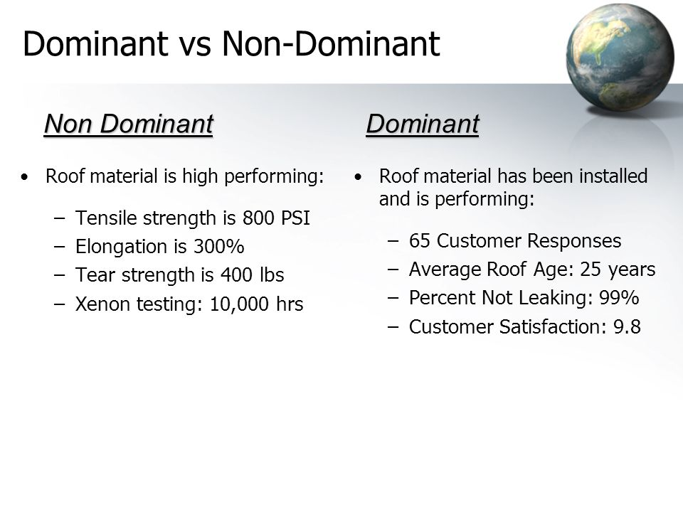 Dominant vs Non-Dominant