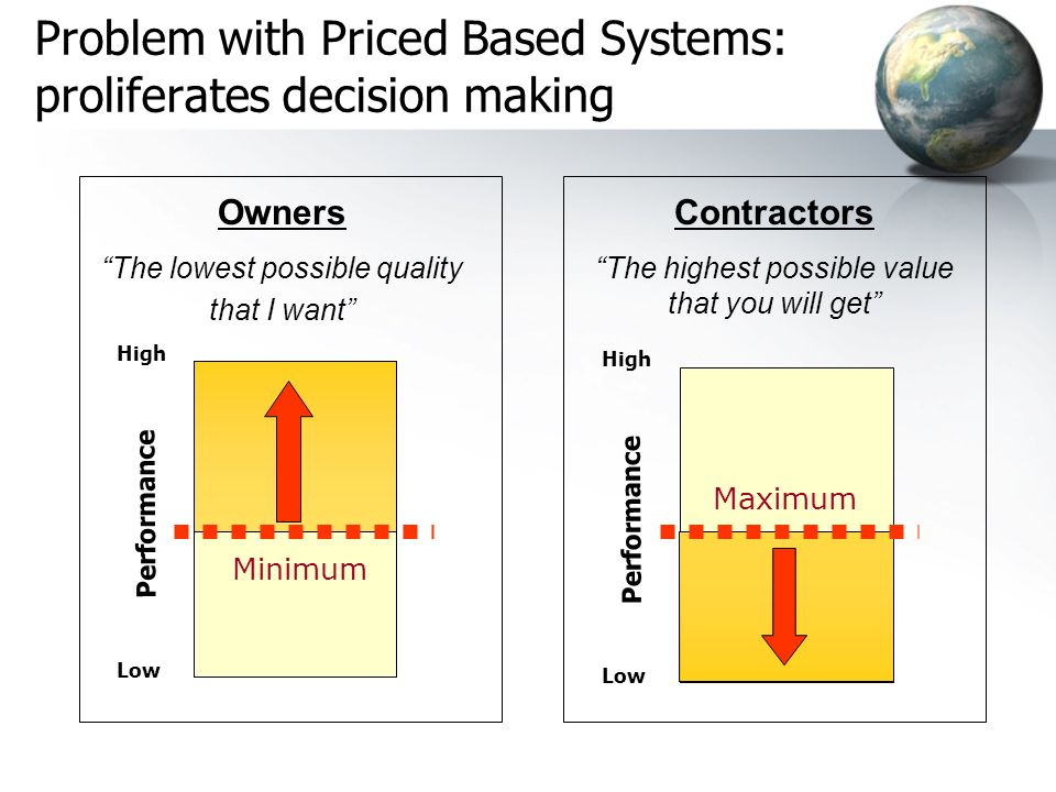 Problem with Priced Based Systems: proliferates decision making