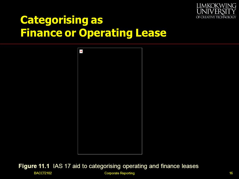 Categorising as Finance or Operating Lease