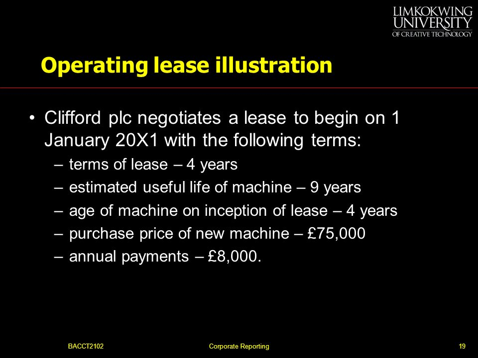 Operating lease illustration