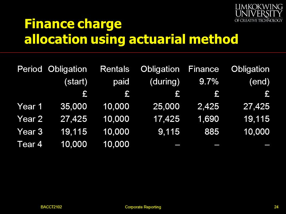 Finance charge allocation using actuarial method