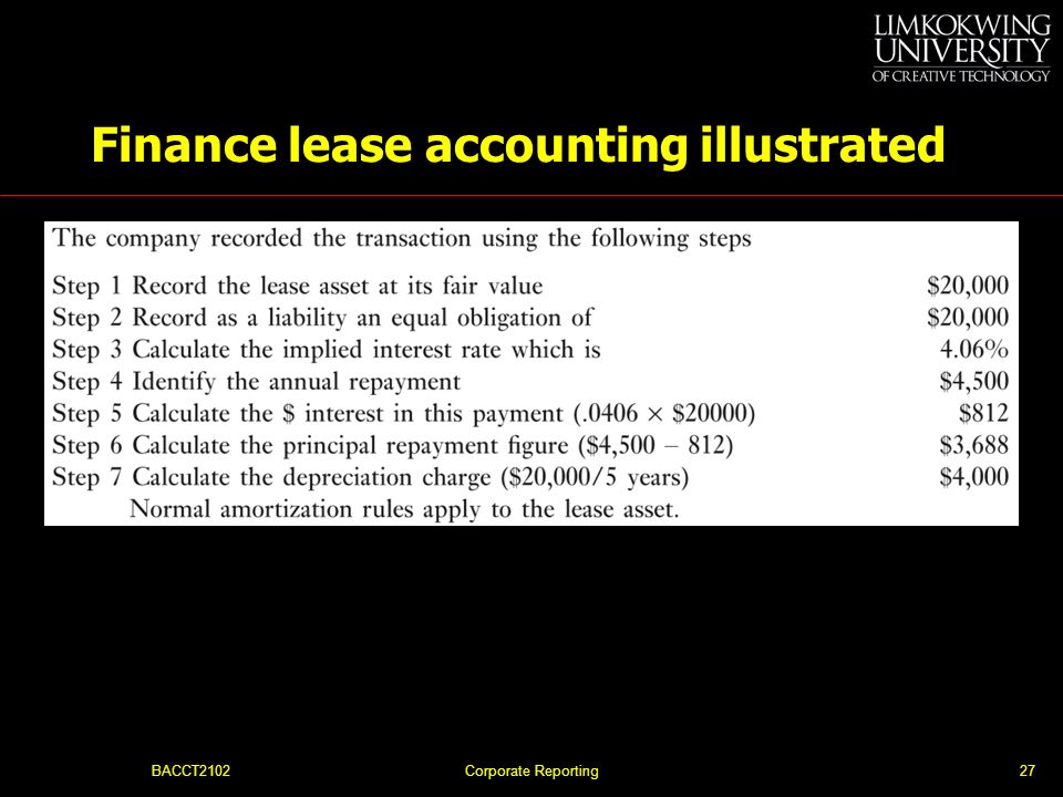 Finance lease accounting illustrated