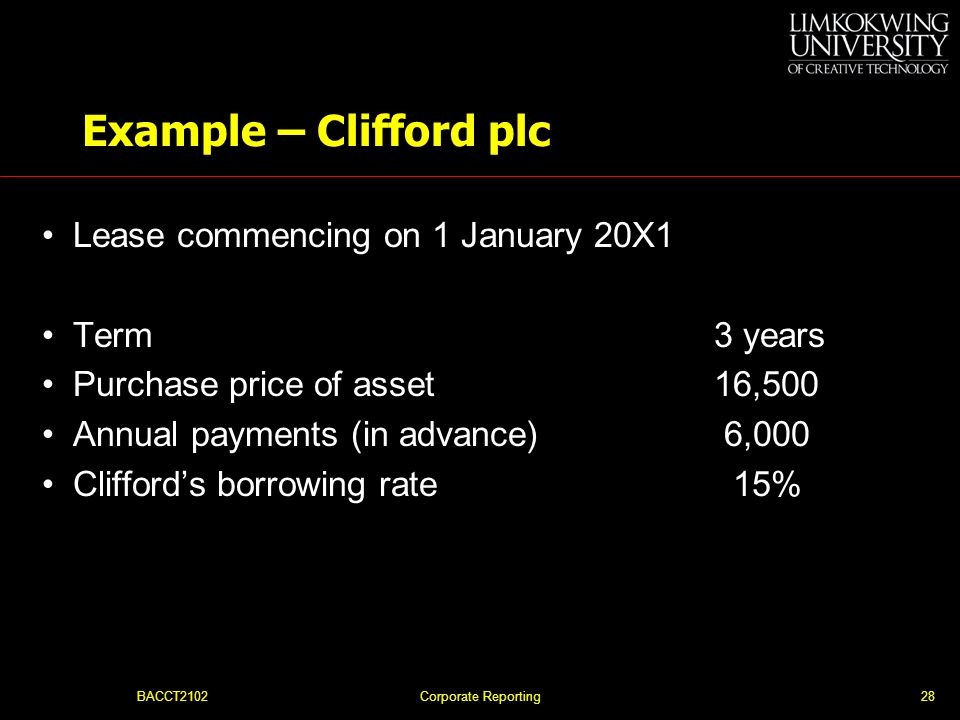 Example – Clifford plc Lease commencing on 1 January 20X1 Term 3 years