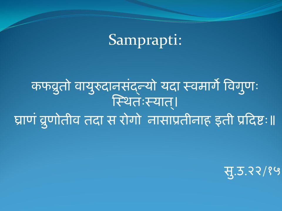 Samprapti: कफव्रुतो वायुरुदानसंद्न्यो यदा स्वमार्गे विगुणः स्थितःस्यात्। घ्राणं व्रुणोतीव तदा स रोगो नासाप्रतीनाह इती प्रदिष्टः॥