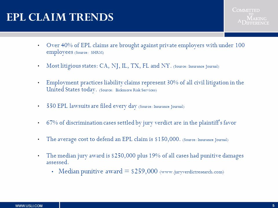 EPL CLAIM TRENDS Over 40% of EPL claims are brought against private employers with under 100 employees (Source: SHRM)