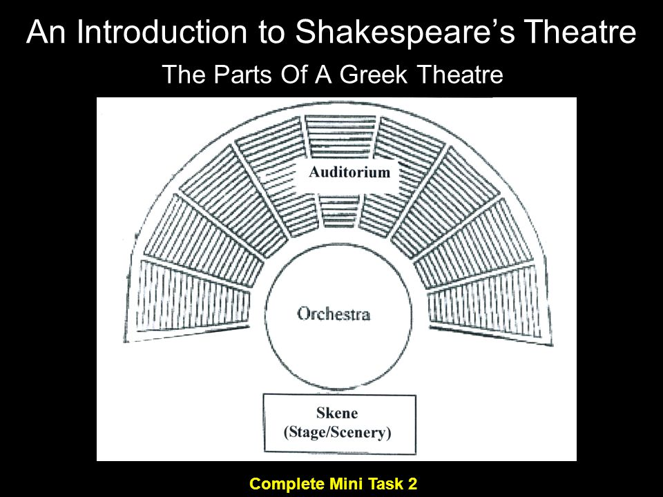 The Parts Of A Greek Theatre