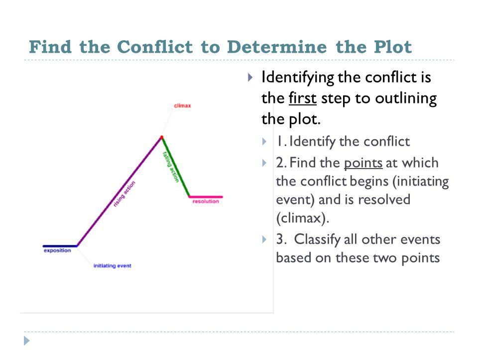 Find the Conflict to Determine the Plot