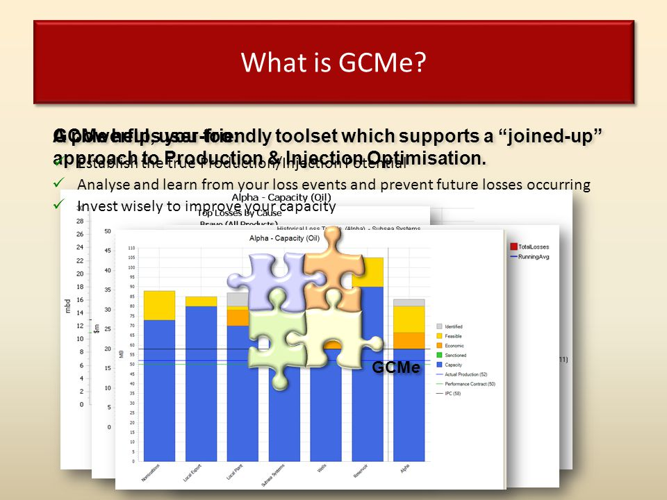 What is GCMe GCMe helps you too: