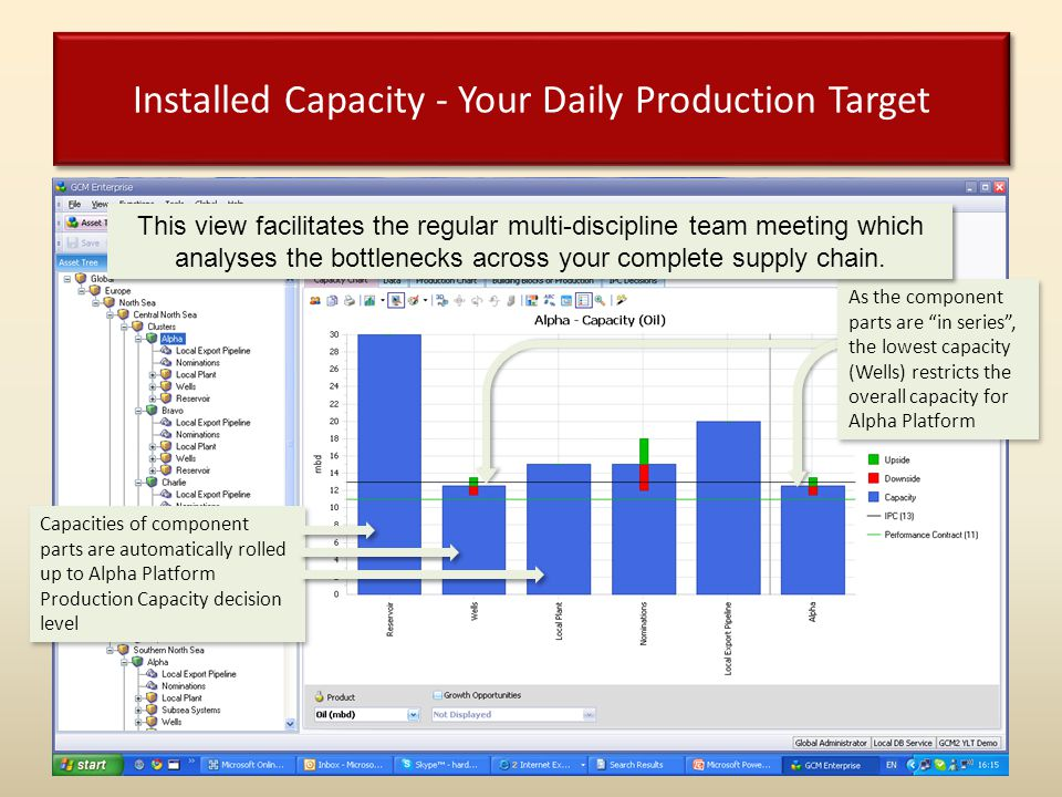 Installed Capacity - Your Daily Production Target