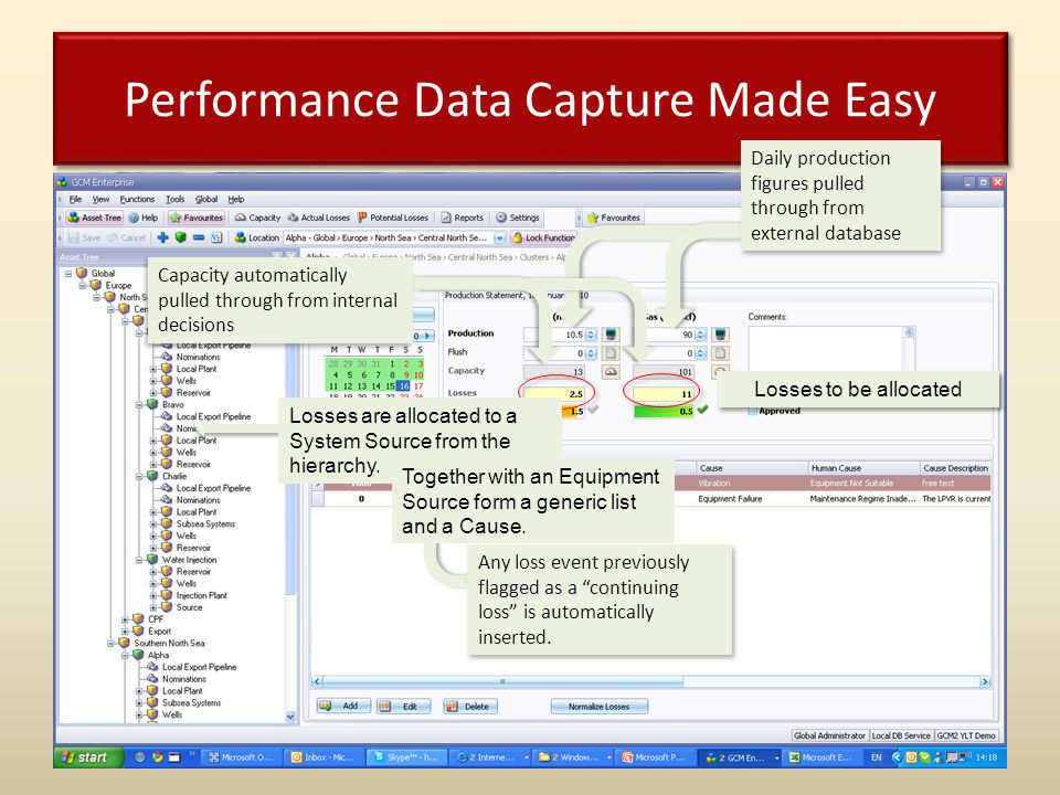 Performance Data Capture Made Easy