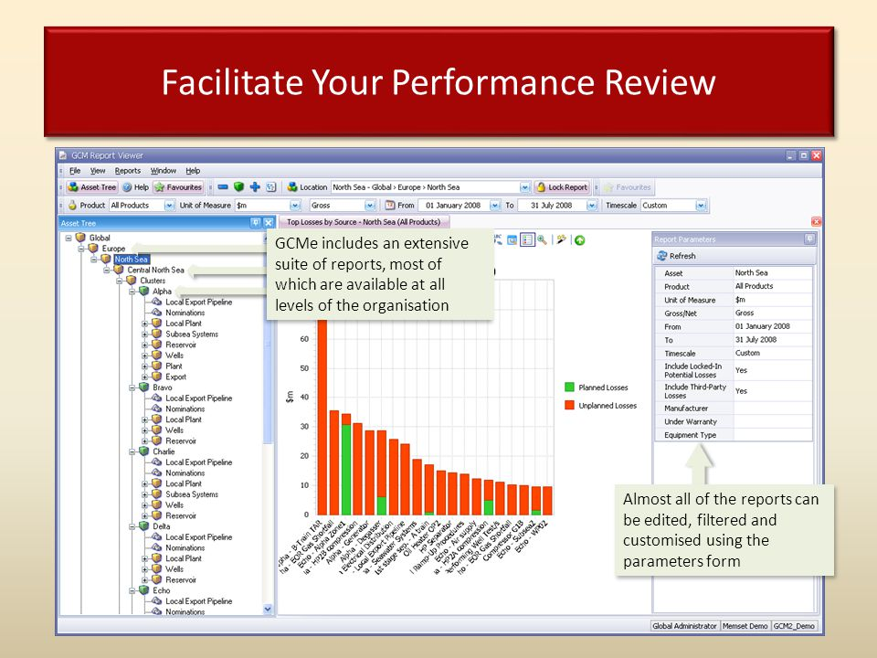 Facilitate Your Performance Review