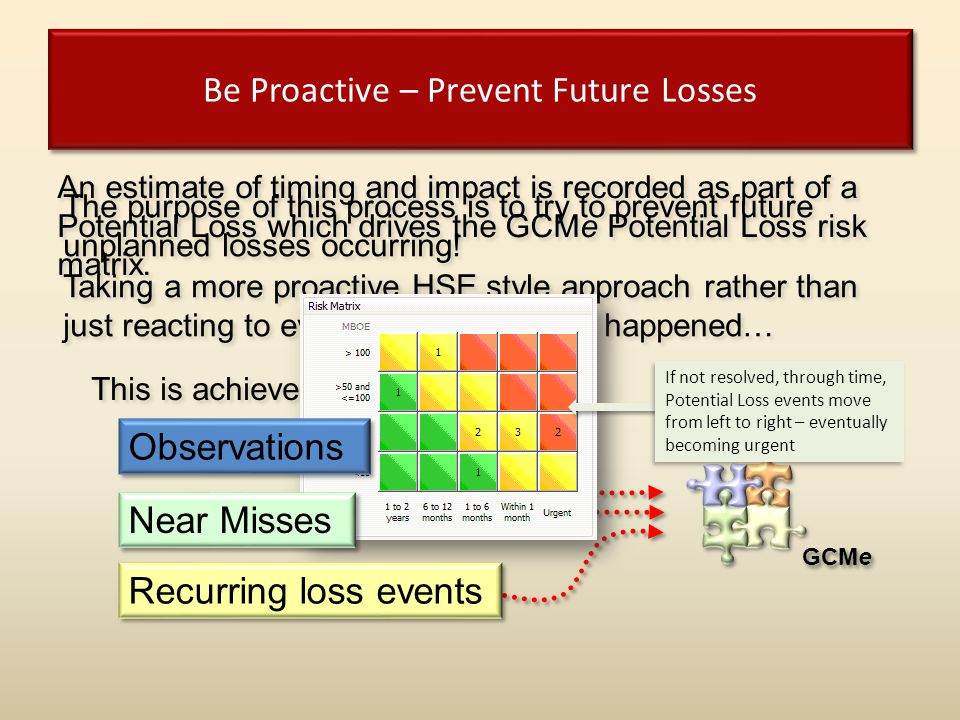 Be Proactive – Prevent Future Losses