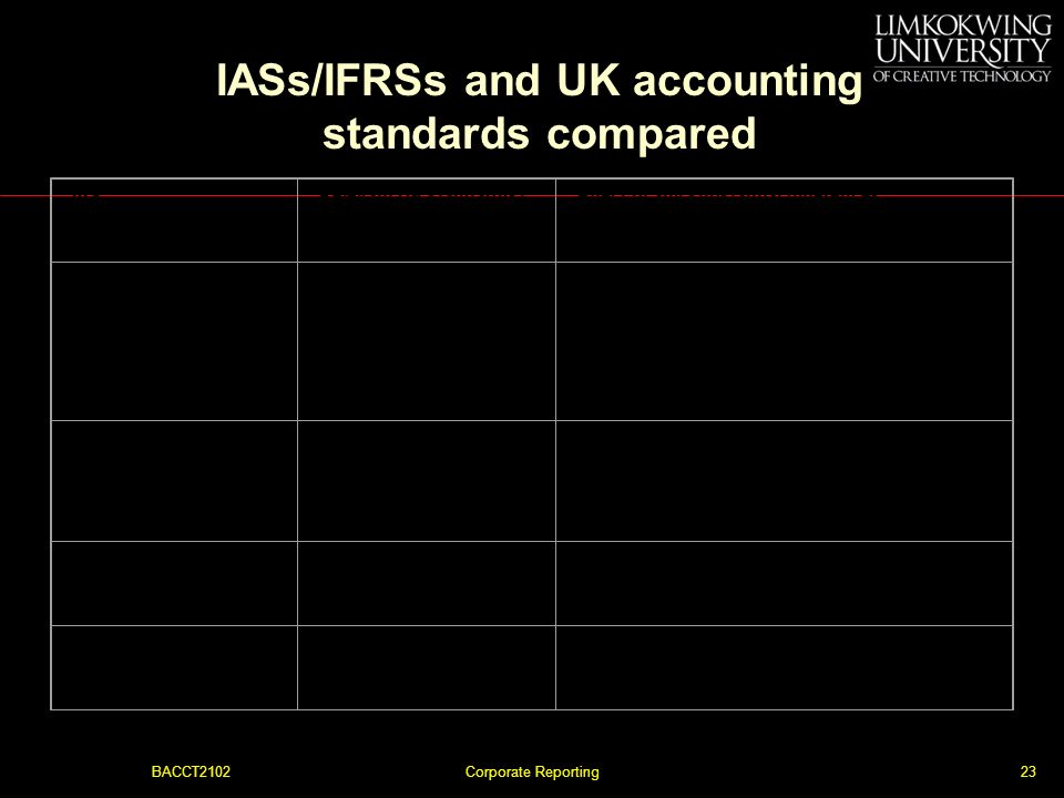 IASs/IFRSs and UK accounting standards compared