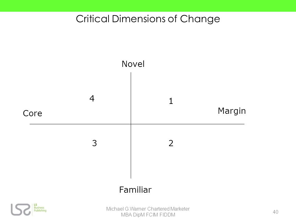 Critical Dimensions of Change