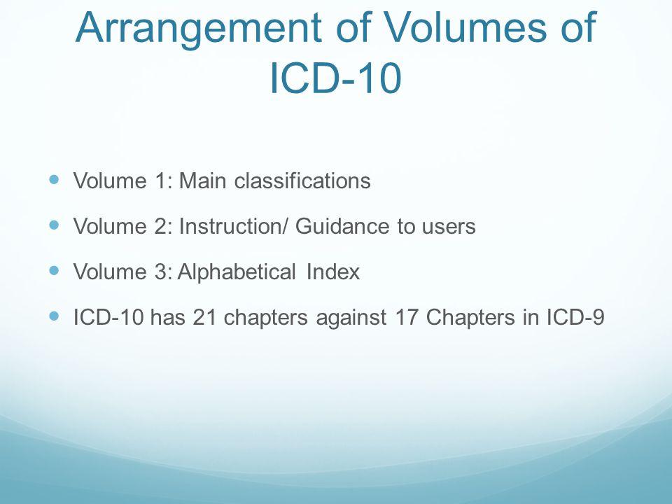 Arrangement of Volumes of ICD-10