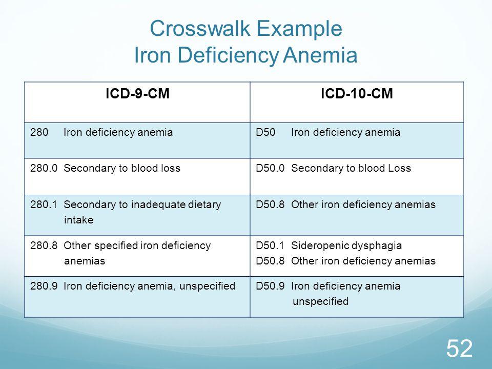 Crosswalk Example Iron Deficiency Anemia