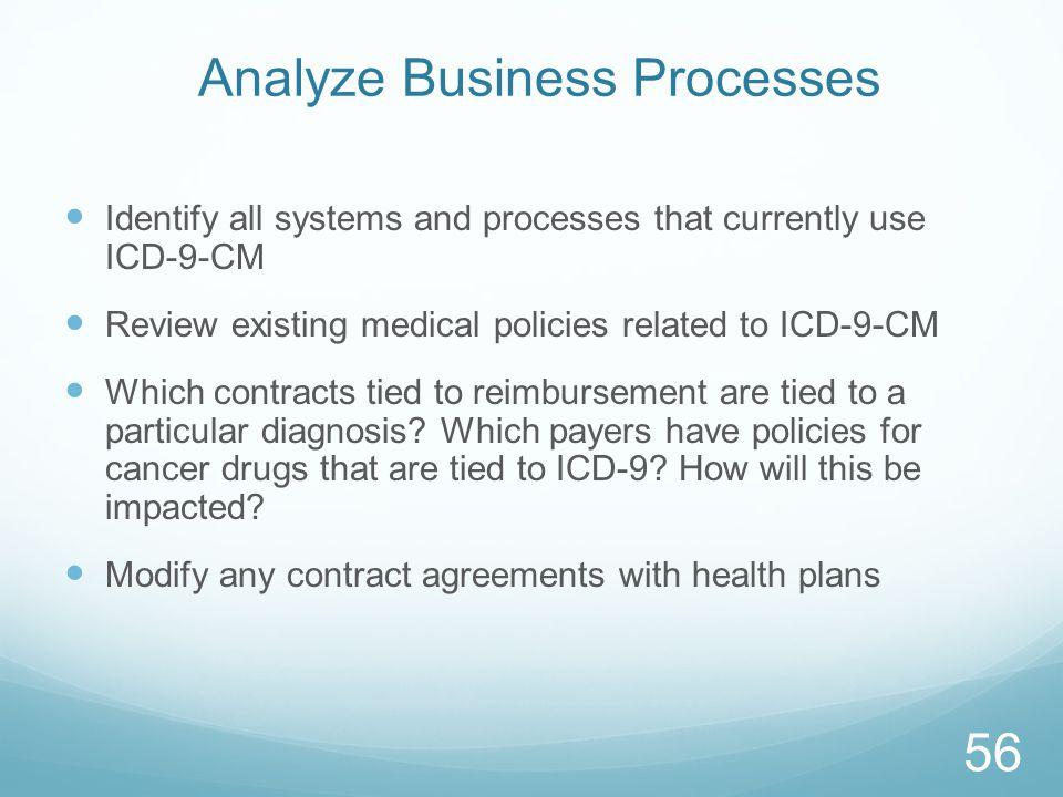 Analyze Business Processes