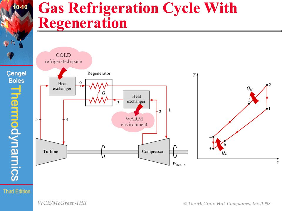 Gas Refrigeration Cycle With Regeneration