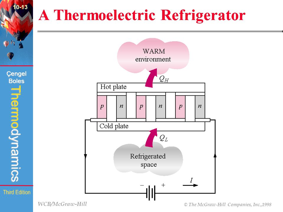 A Thermoelectric Refrigerator