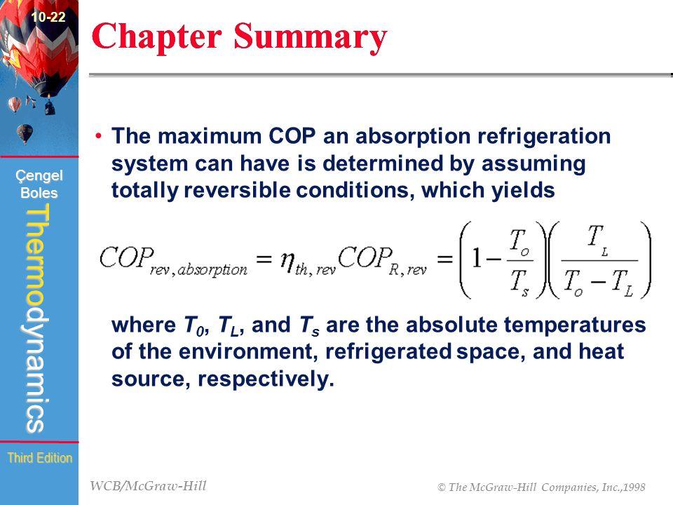10-22 Chapter Summary.
