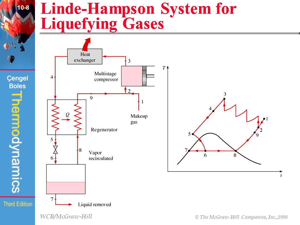 Linde-Hampson System for Liquefying Gases