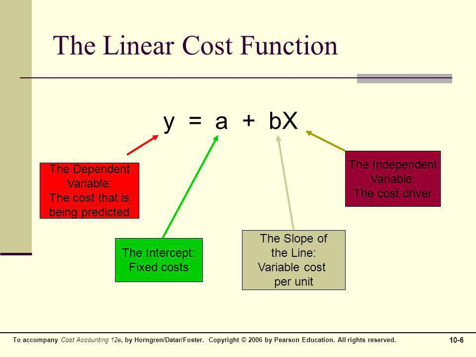 The Linear Cost Function