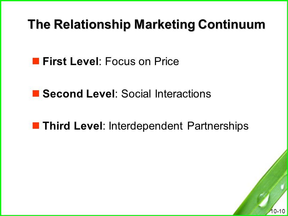 The Relationship Marketing Continuum