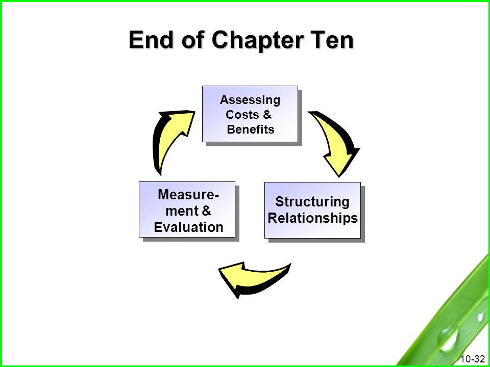 Structuring Relationships Assessing Costs & Benefits