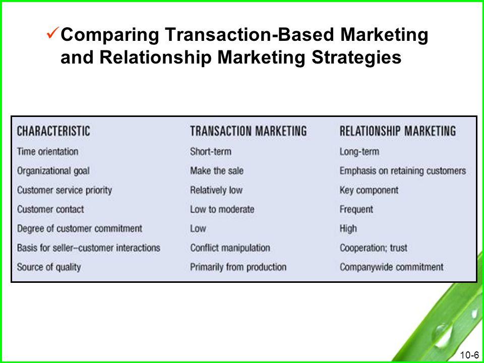 Comparing Transaction-Based Marketing and Relationship Marketing Strategies