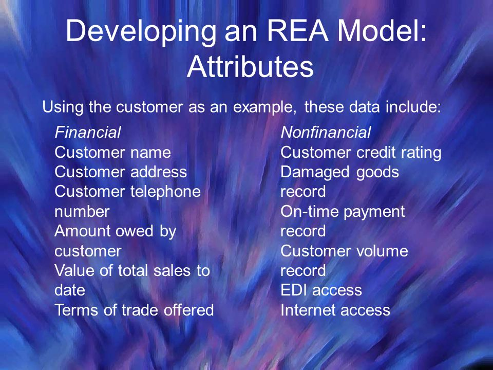 Developing an REA Model: Attributes