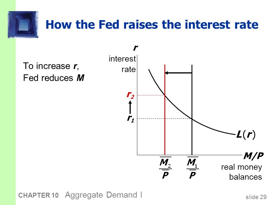 CASE STUDY: Monetary Tightening & Interest Rates