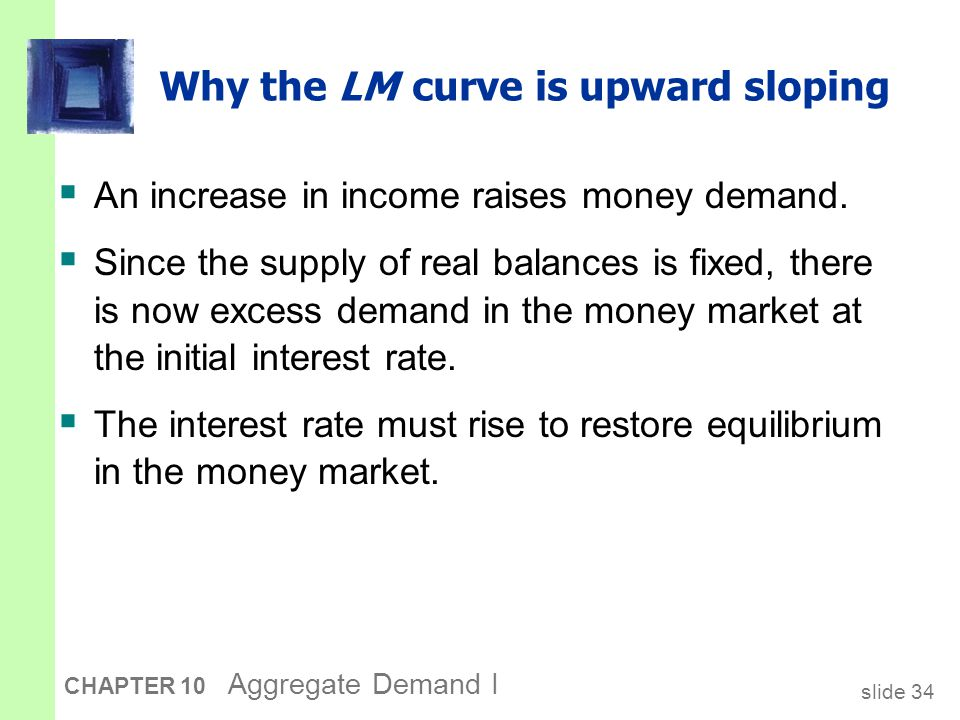 How M shifts the LM curve