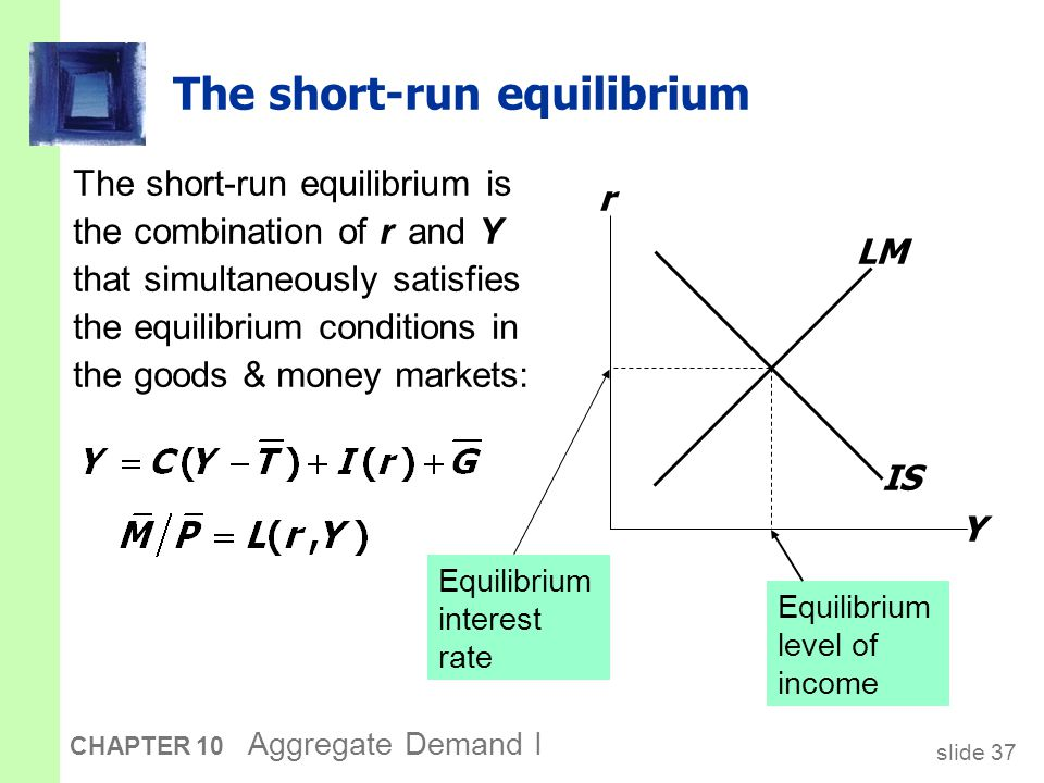 The Big Picture Keynesian Cross IS curve IS-LM model