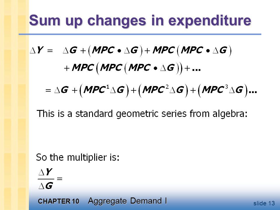 Solving for Y equilibrium condition in changes because I exogenous