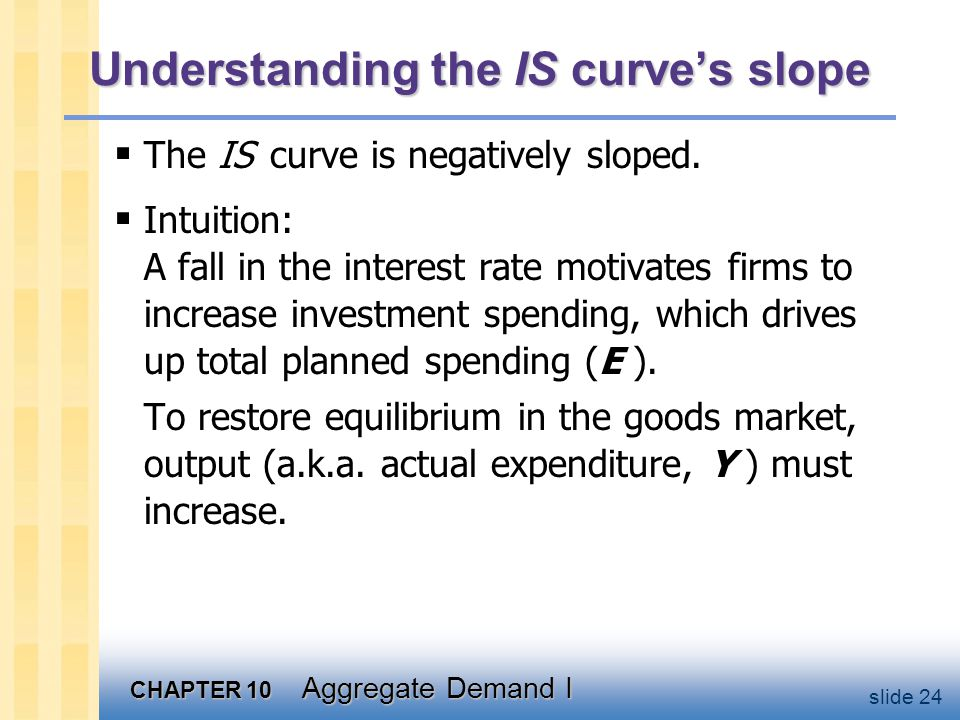 Fiscal Policy and the IS curve