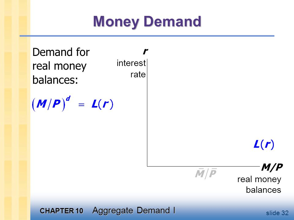Equilibrium The interest rate adjusts to equate the supply and demand for money: r. interest. rate.