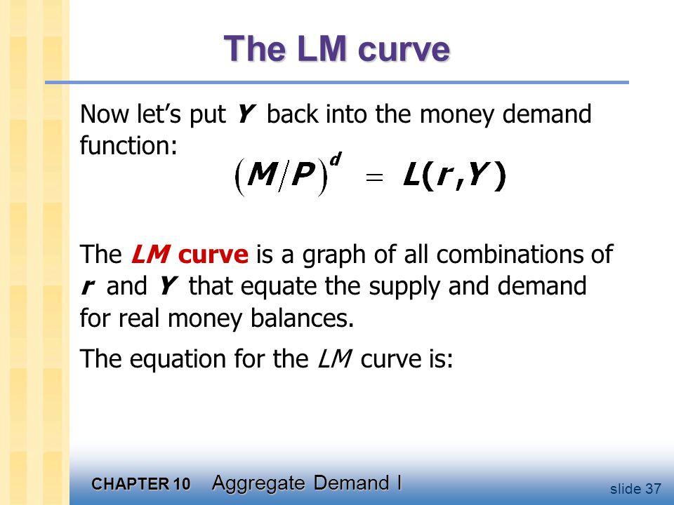 Deriving the LM curve L (r , Y1 ) r r LM Y1 r1 r1 M/P Y