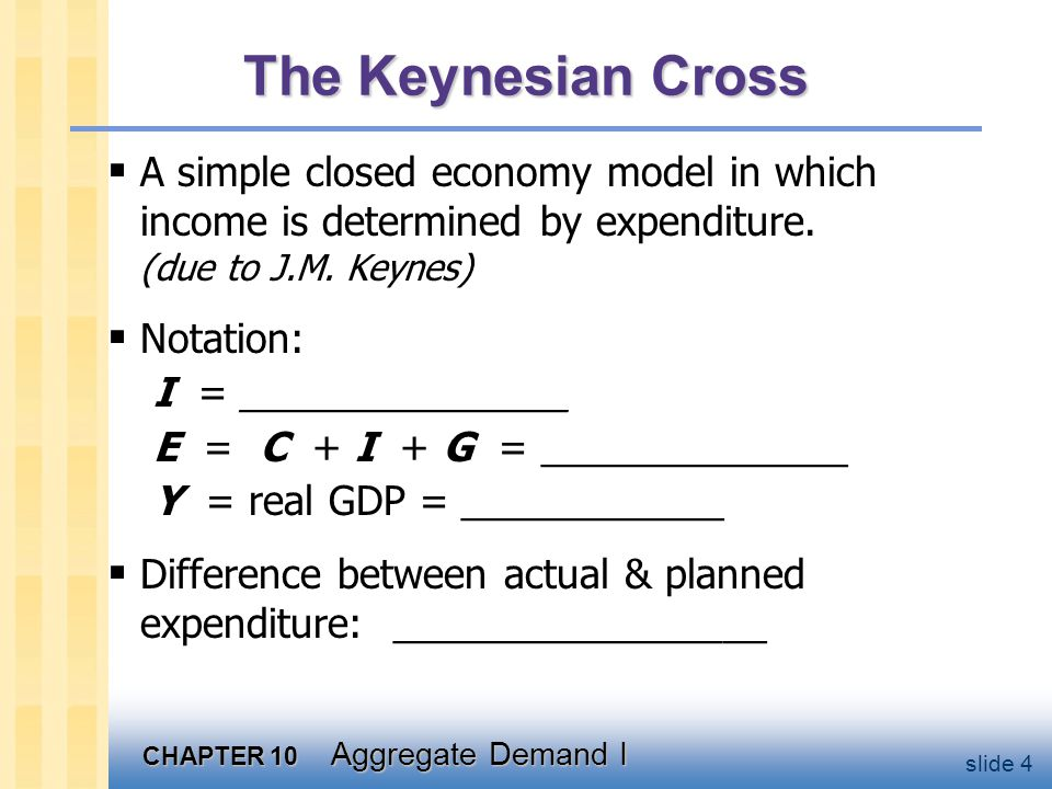 Elements of the Keynesian Cross